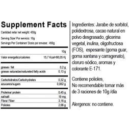 NUTCHOC-CREMA CHOCOLATE Y AVELLANAS 0%-50GR-MAX PROTEIN