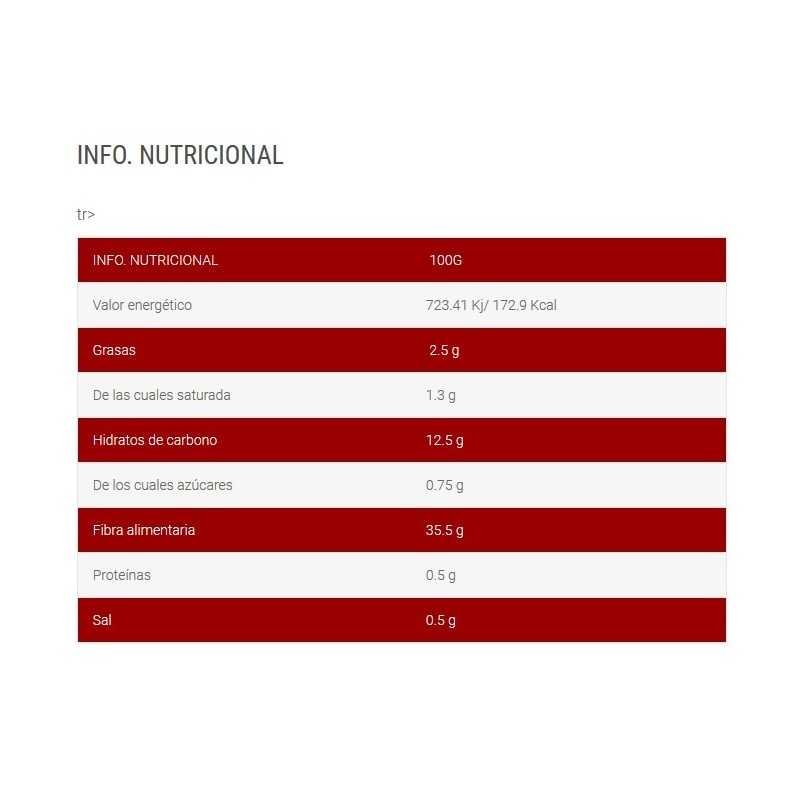 NUTCHOC FLUP-500g-MAX PROTEIN-SIROPE ESTILO NUTELLA
